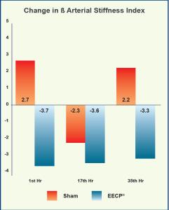 Clinic_Data_24